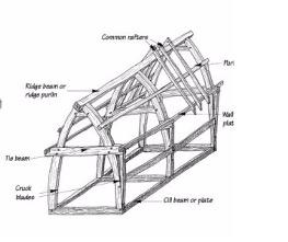cruckstructure1